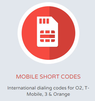 Mobile Short Codes